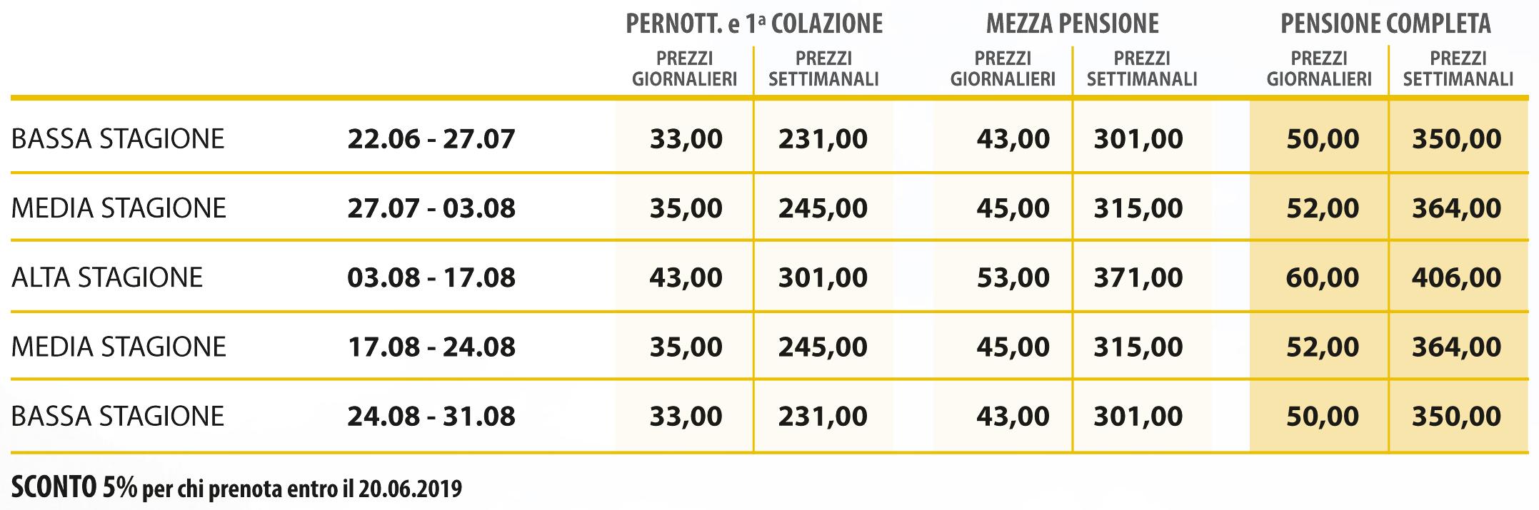 prezzi-albergoeden-estate-2019