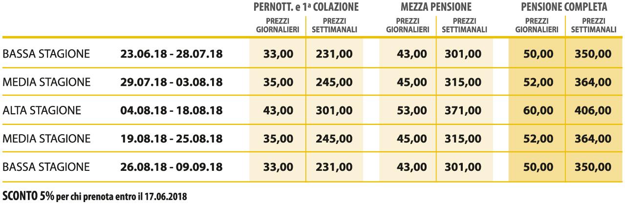 prezzi-estate2018