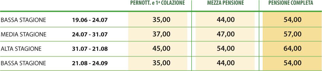 prezzi-albergoeden-estate-2021
